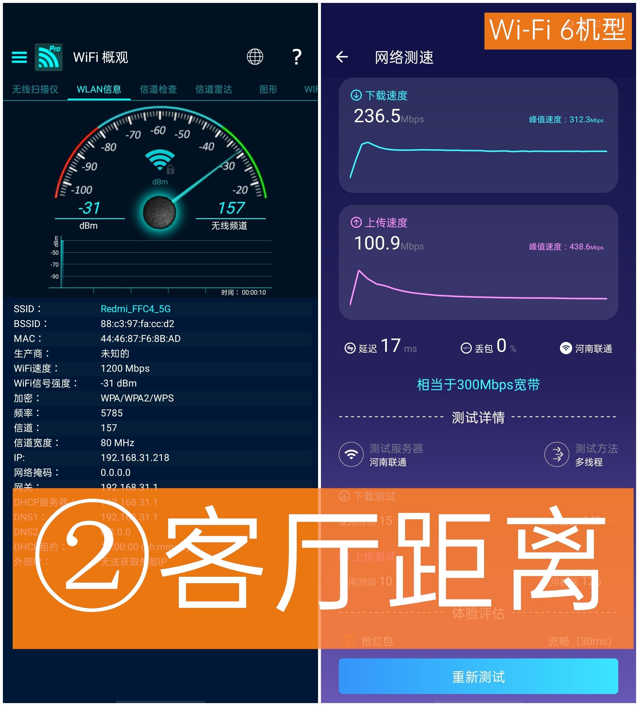 Redmi首款Wi-Fi 6路由器评测:229元同价高配