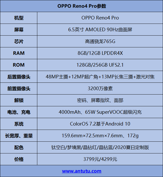 OPPO Reno4 Pro评测:轻薄、极致、好玩