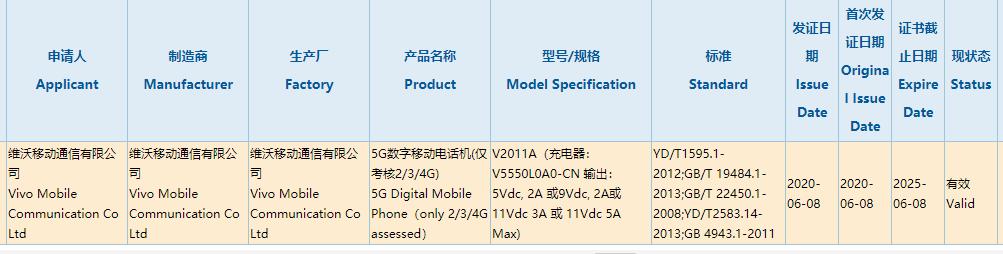 vivo X50超大杯入網:5000萬像素主攝、120Hz屏