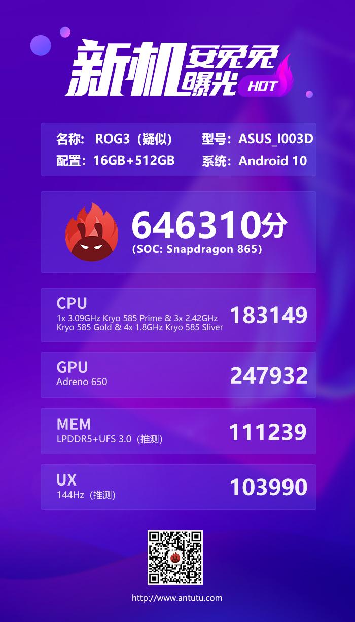 华硕ROG3安兔兔跑分曝光:超骁龙865/主频炸裂