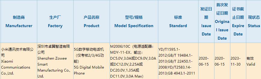 小米5G新機入網:33W電荷泵快充、本月發