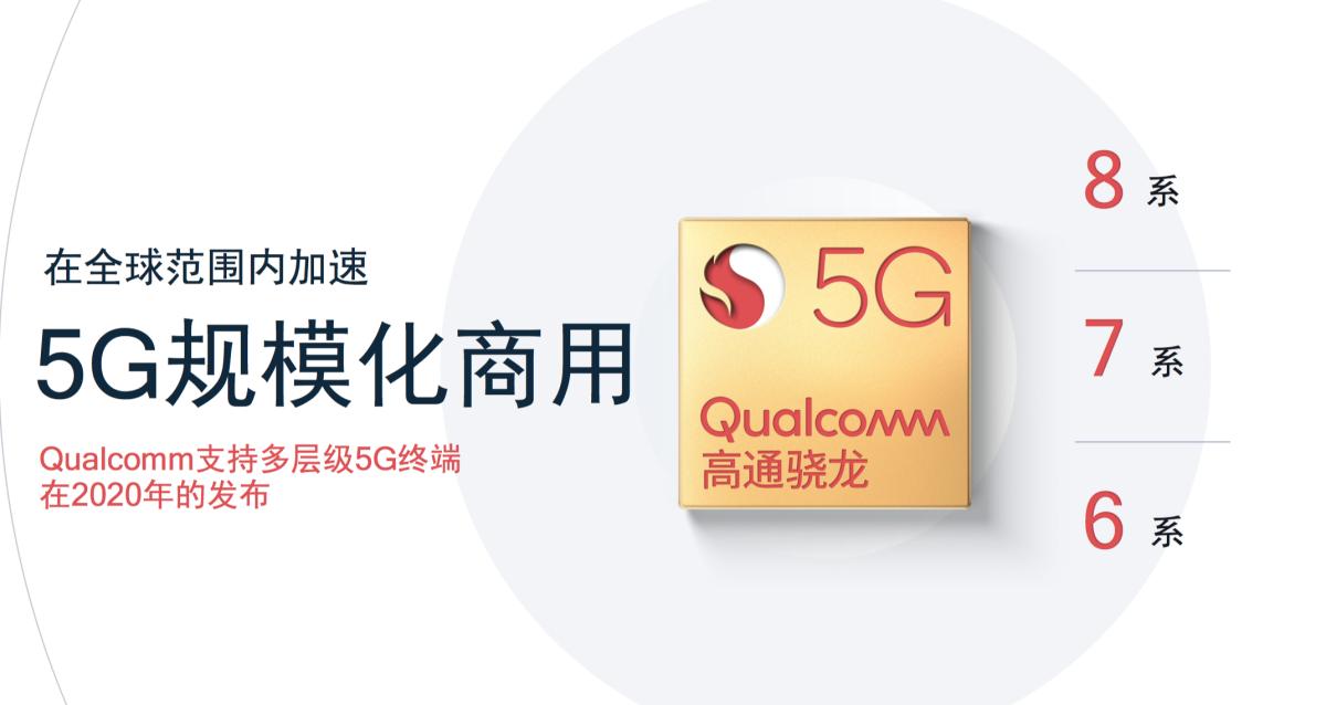 高通首款6系5G SoC!骁龙690发布:GPU性能暴增