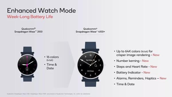 高通發布全新處理器 為智能手表而生
