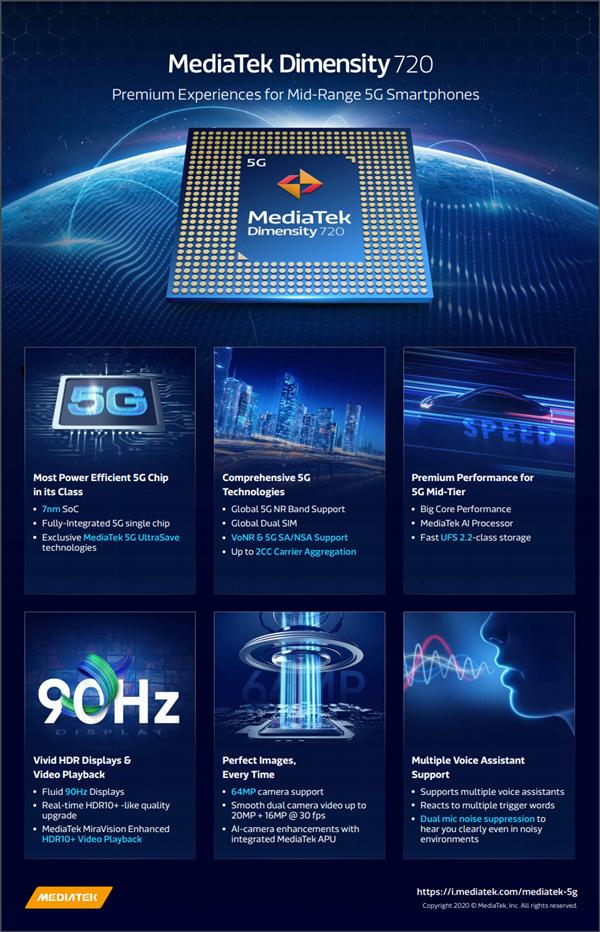 联发科全新5G SoC发布:5G手机又要降价了