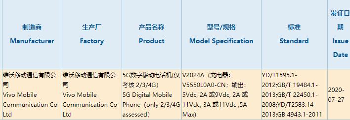 国产5G新机获认证:骁龙865、120W快充