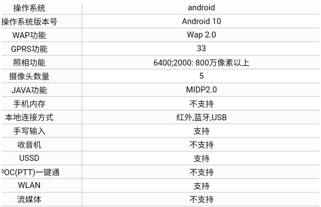 Redmi K30 Ultra入网!升降式前摄、马上发