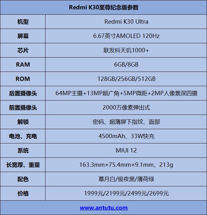 Redmi K30至尊纪念版评测:1999元 一步戳穿价格底线