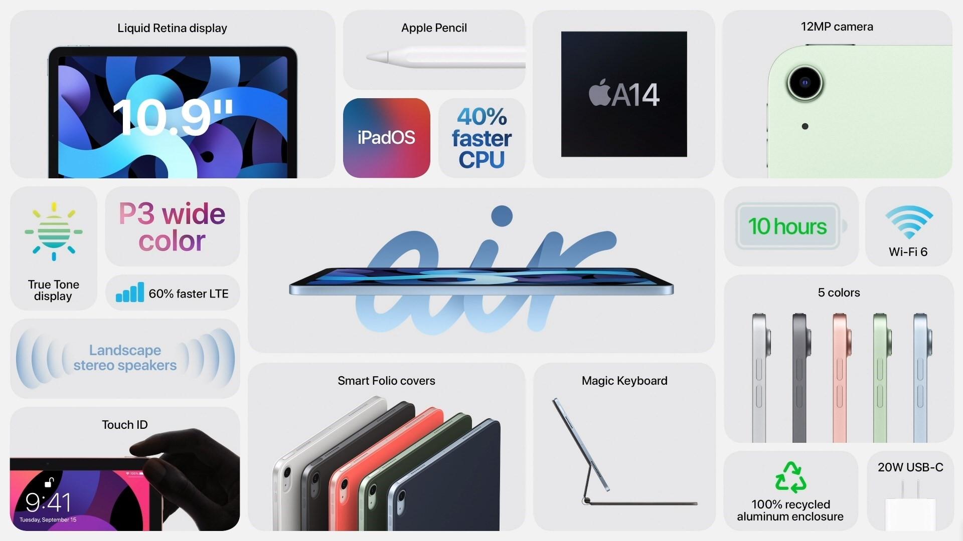 酷似iPad Pro 苹果iPad Air 4发布:首发A14 顶配6999元