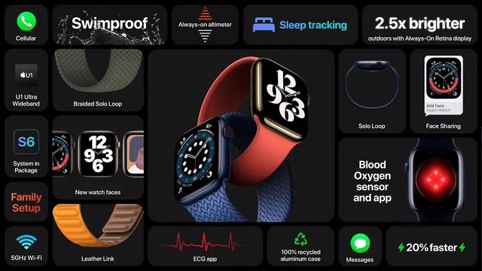 Apple Watch6配备了一颗意义重大的芯片