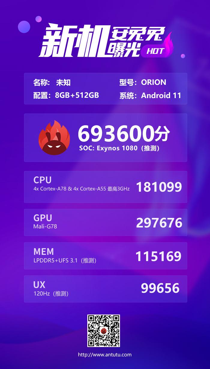 疑似三星Exynos 1080跑分曝光:超骁龙865 Plus