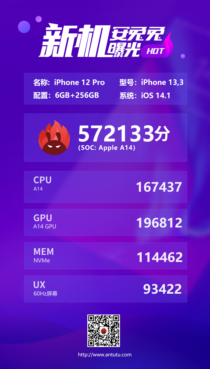 iPhone 12/iPhone 12 Pro跑分曝光:内存差异大