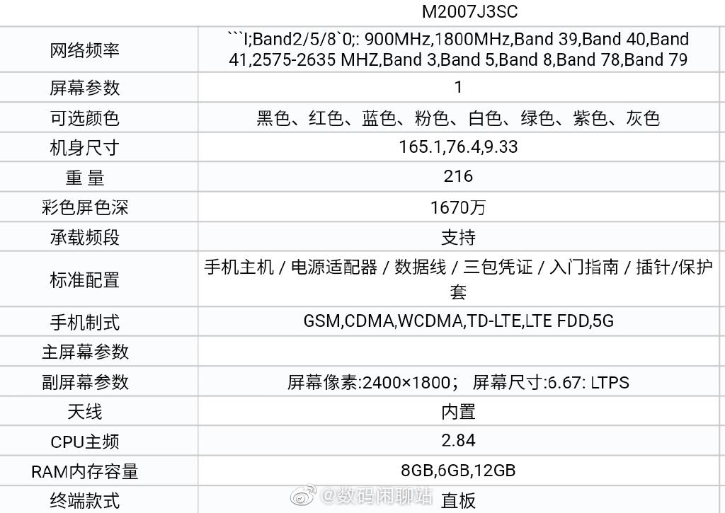 Redmi K30S详细配置曝光!144Hz屏、一亿像素主摄