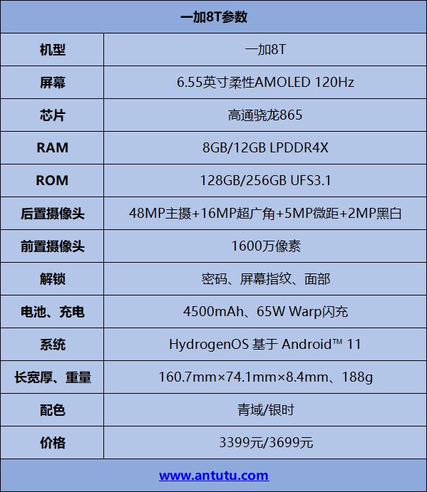 一加8T评测:120Hz屏+65W快充 香味四溢