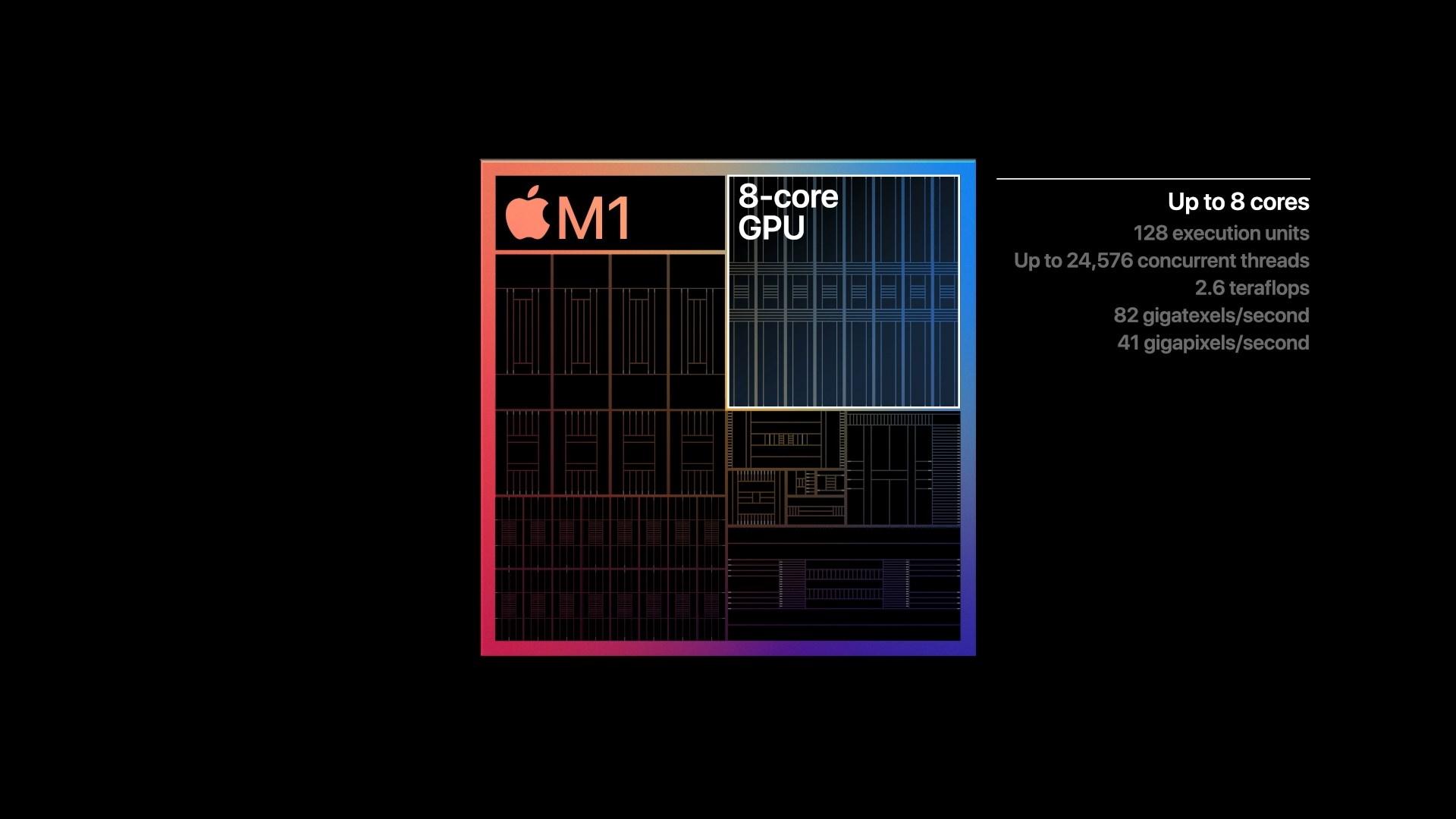 苹果M1处理器发布:5nm工艺 8核CPU+8核GPU