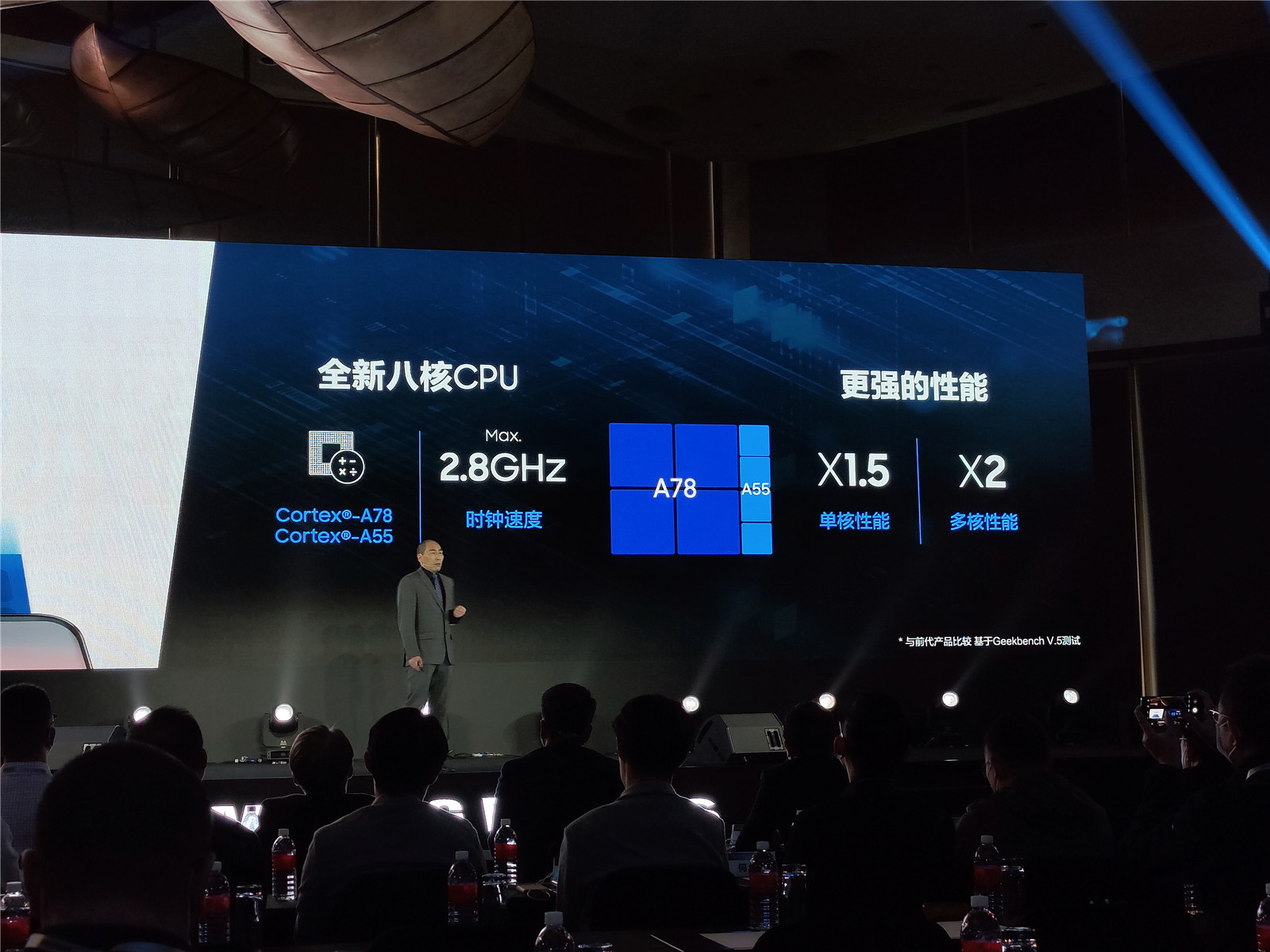 Exynos 1080发布:5nm+A78核心、超骁龙865 Plus