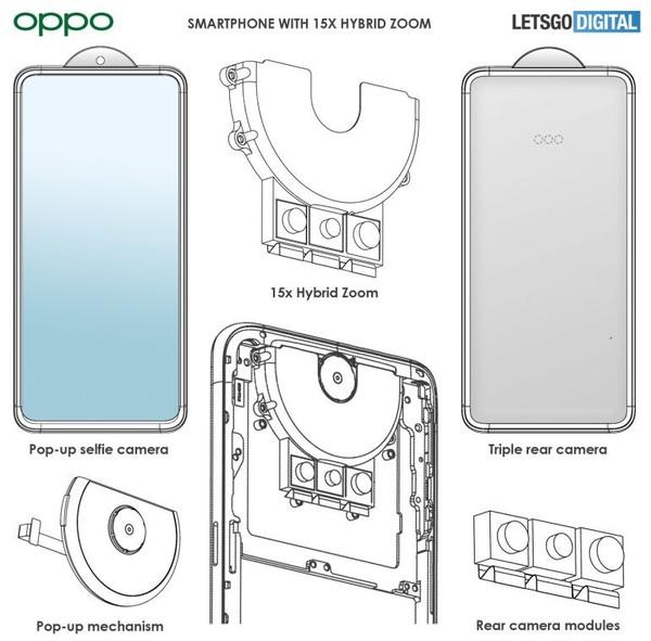 OPPO镜头新专利曝光 全面屏+旋转式镜头
