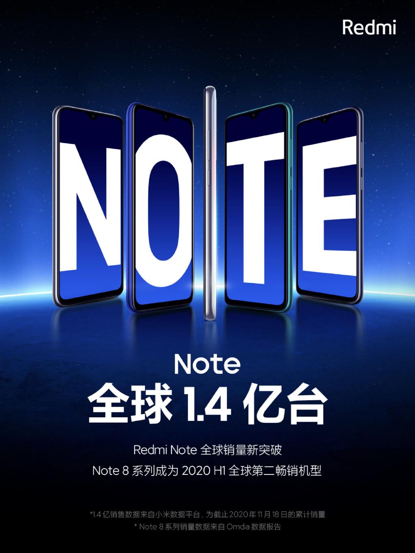Redmi Note系列销量公布:突破1.4亿台、新机将至