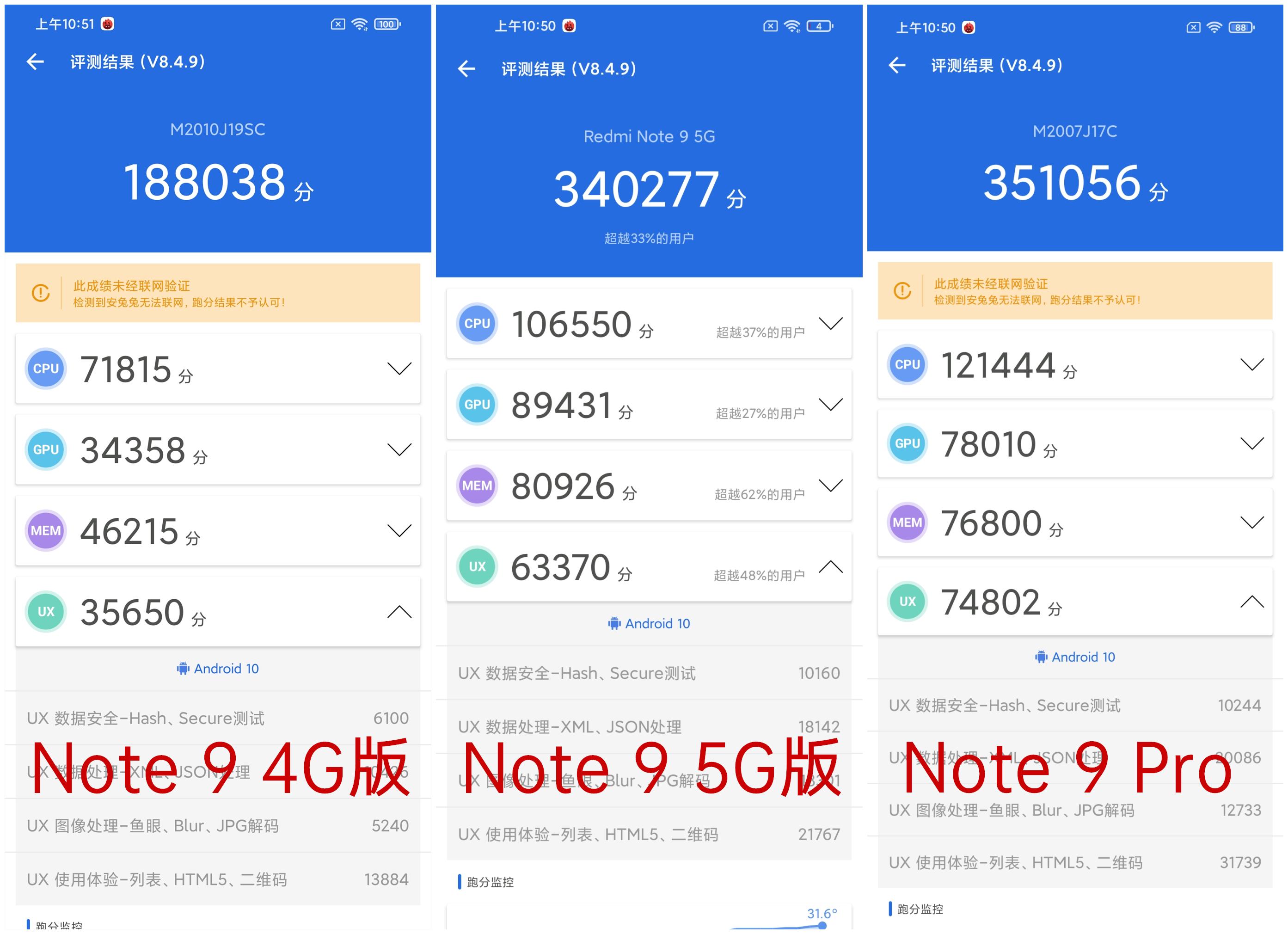 Redmi Note 9系列评测:400天打磨、性价比大成之作