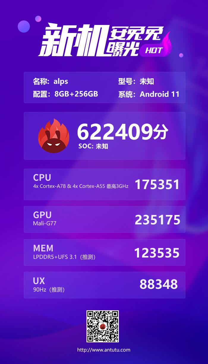 联发科全新SoC官宣!超天玑1000+、Redmi要用