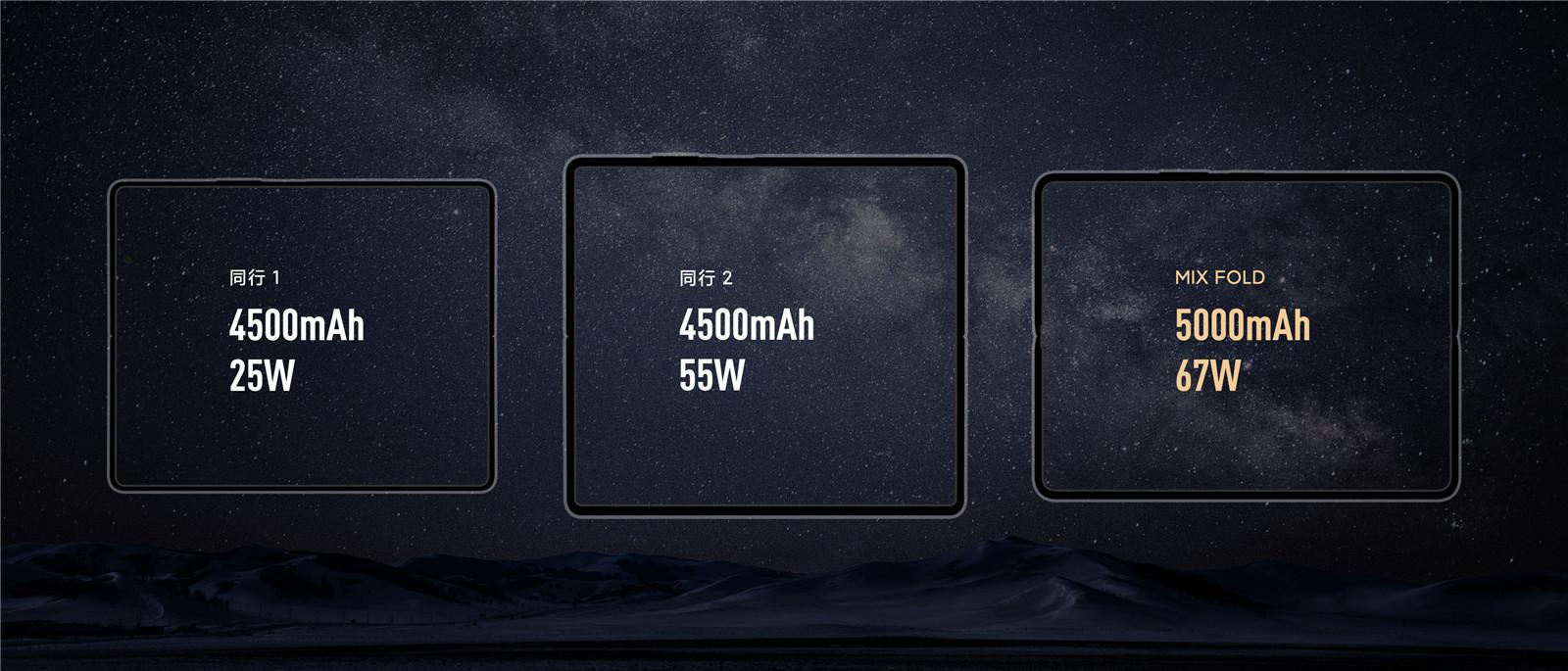 首发澎湃芯片!小米MIX FOLD发布:液态镜头、9999元起