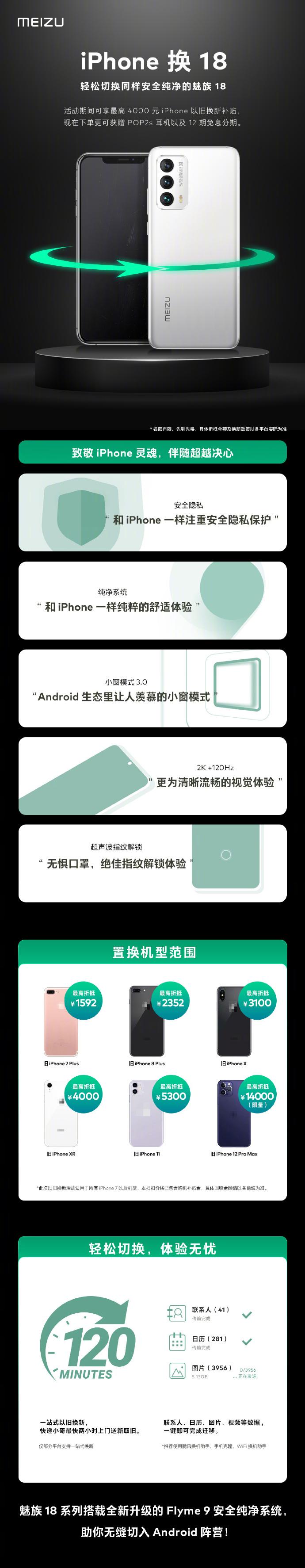 iPhone换魅族 你换吗?