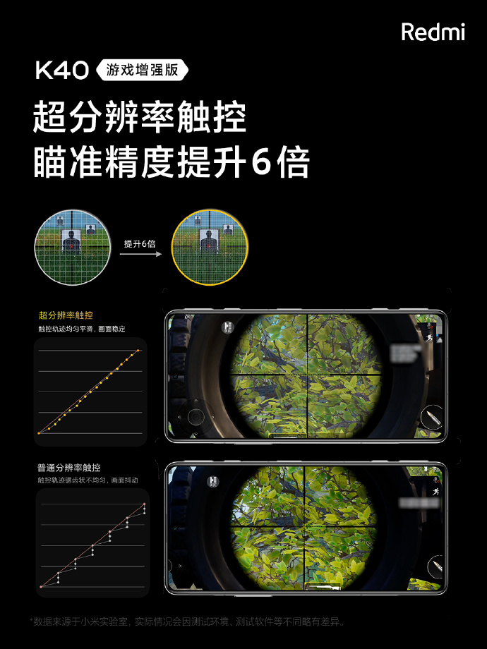 Redmi K40游戏增强版发布:1999元身价再现 67W快充火箭级散热