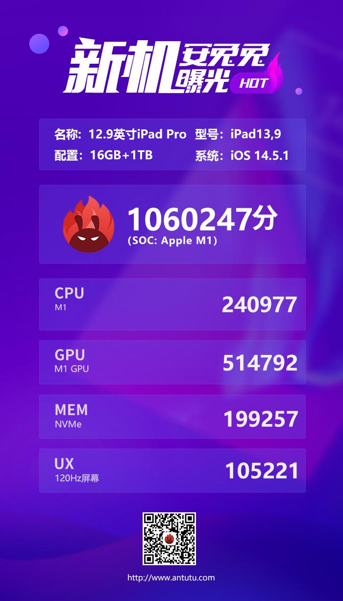 性能怪兽 M1版iPad Pro安兔兔跑分曝光 太强大
