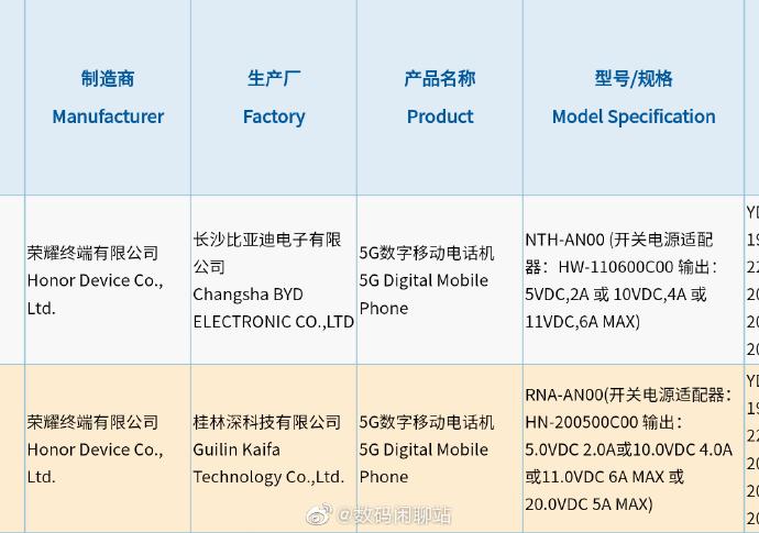 荣耀50入网:配100W充电器 