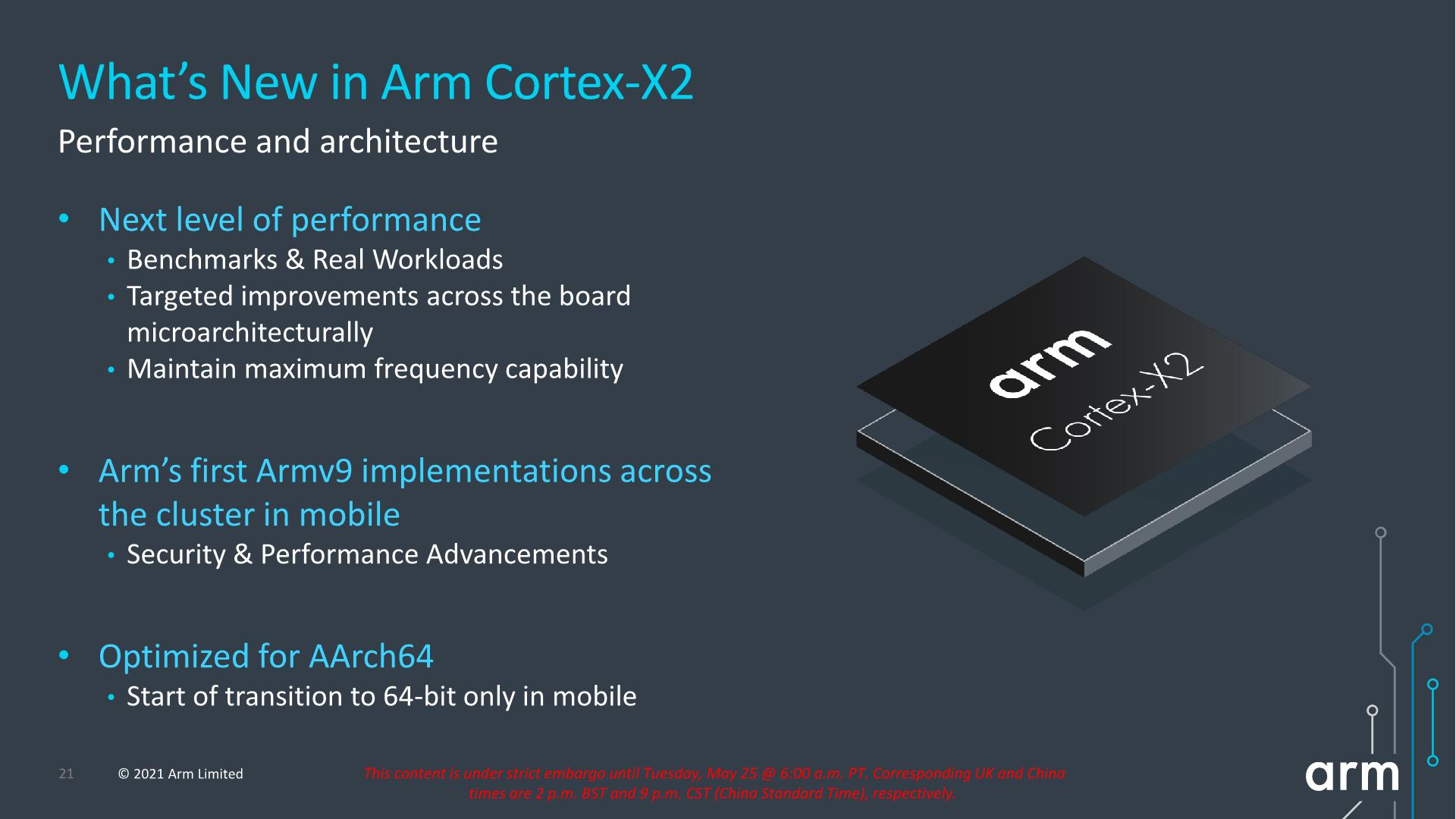 ARM Cortex-X2、A710/A510发布:性能暴涨35%