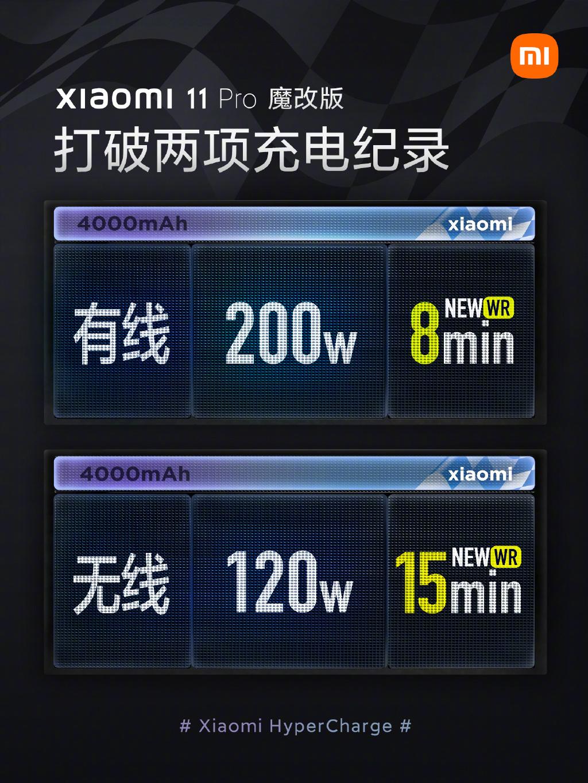8分钟充满!小米充电迈入新境界:200W有线、120W无线