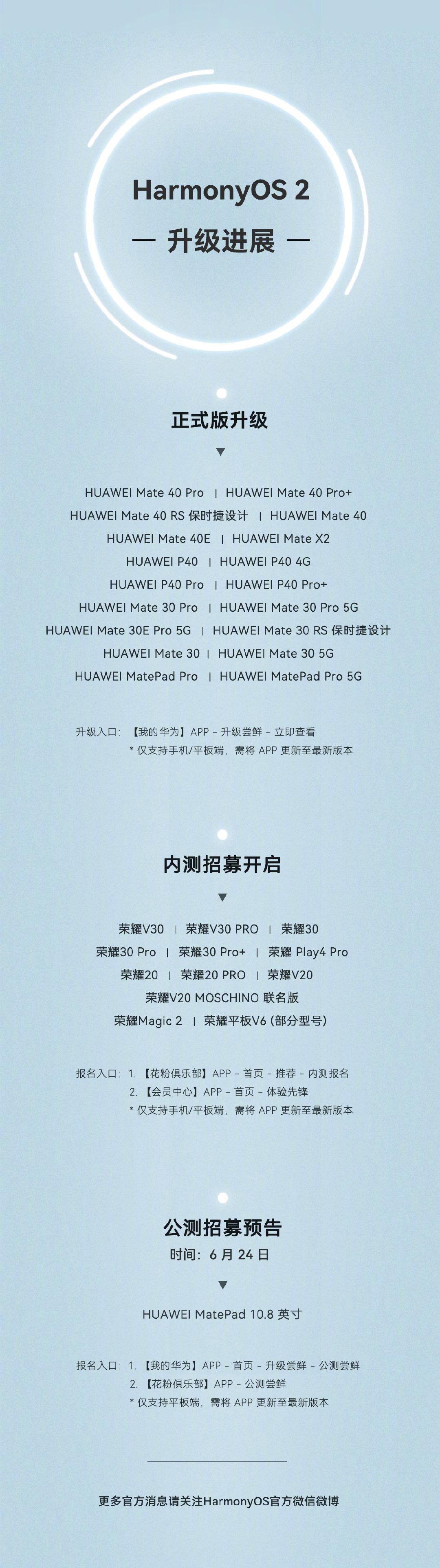 HarmonyOS 2首批正式版升级:18款机型支持