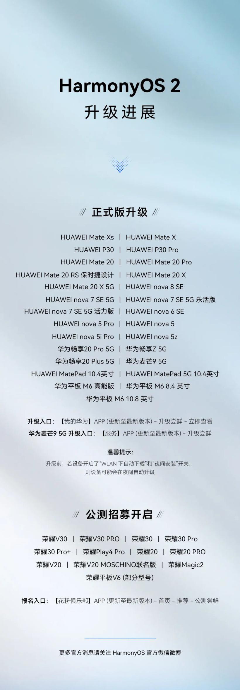 HarmonyOS 2正式版来了:华为27款老机型可升