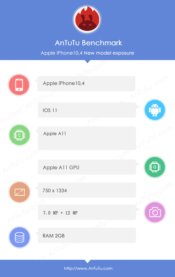 iPhone 8 Spotted on Antutu Benchmark: Nightmare for Snapdragon 835