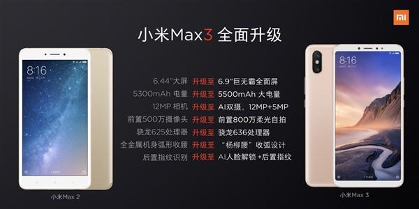 尖叫!小米Max3配置价格全公开