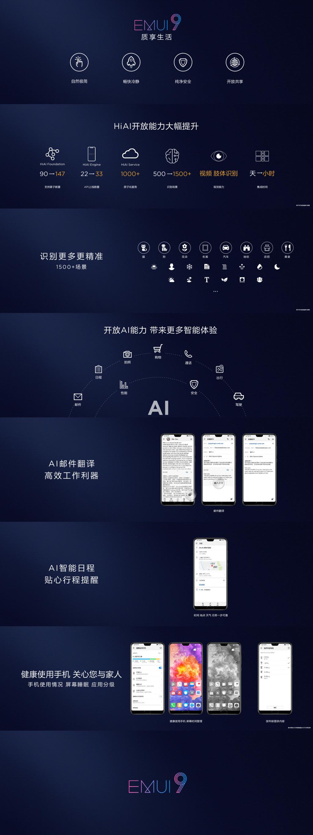 基于Android 9.0 华为EMUI 9发布:9款机型尝鲜
