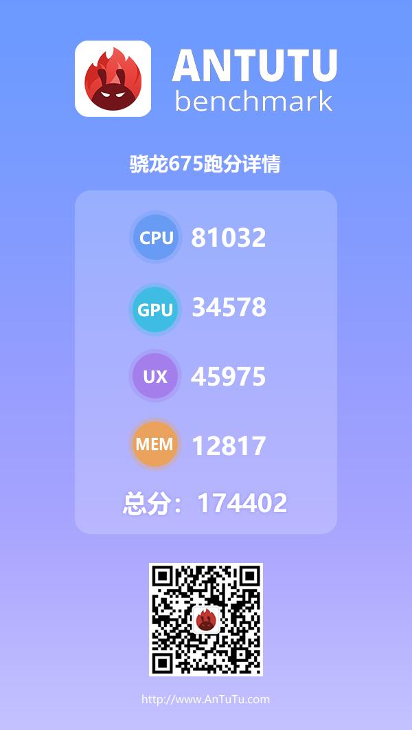 骁龙675安兔兔跑分曝光:傲视骁龙660/670/710