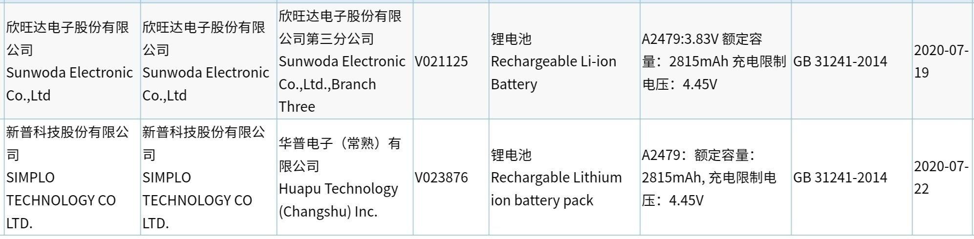 国行iPhone 12电池容量确认 苹果迷之自信