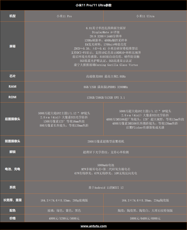 小米11 Pro/11 Ultra评测:安卓机皇就位
