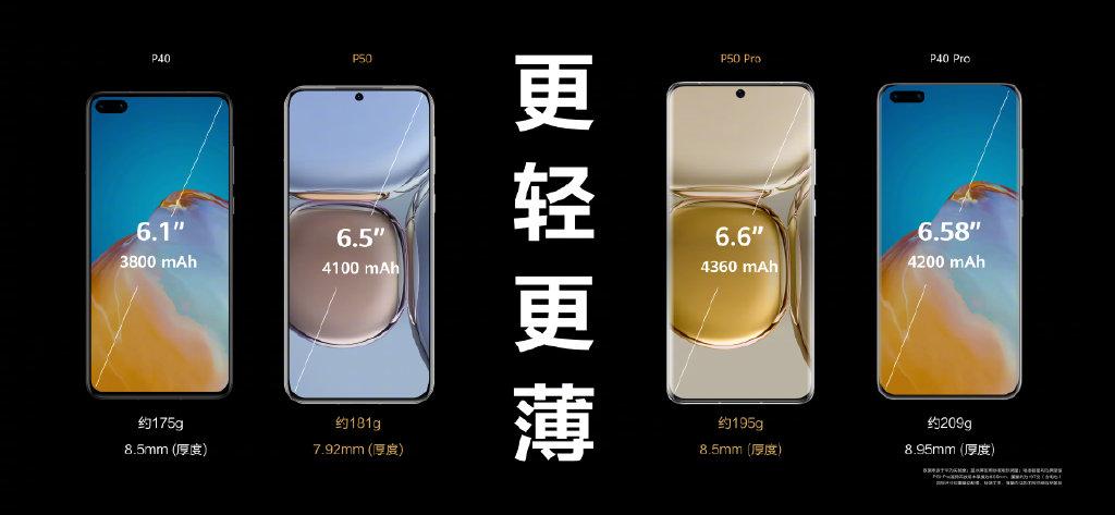 华为P50系列亮相:五款新配色 动态色吸睛