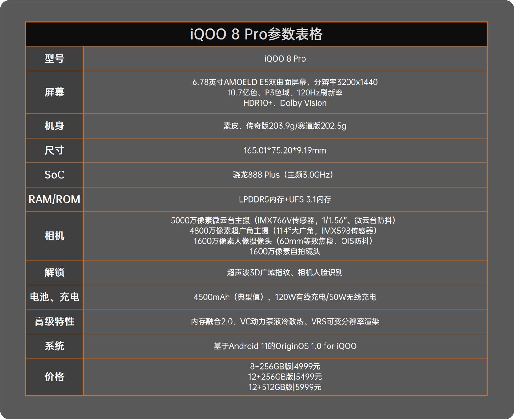 iQOO 8 Pro评测:再登性能之巅、跻身顶级之列