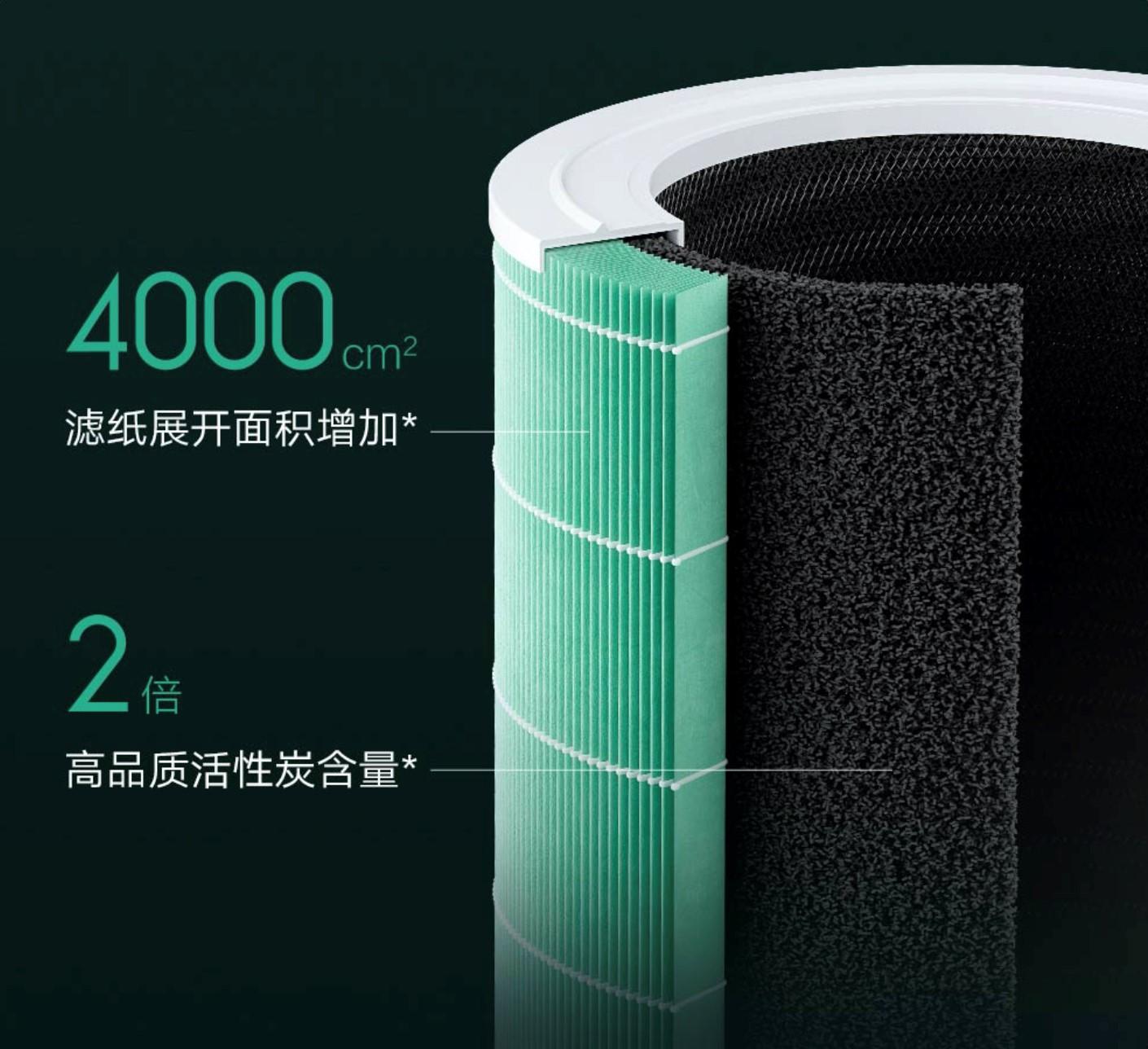 小米米家空气净化器4 Pro发布:除菌能力大提升