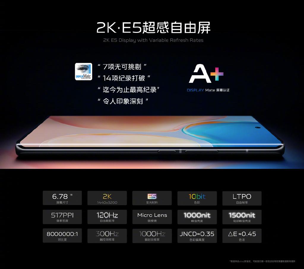 顶配6999元 全系蔡司T*镀膜加持:vivo X70系列正式发布