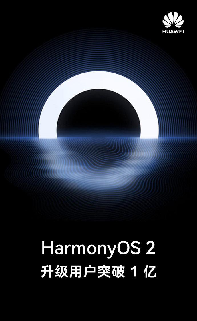 HarmonyOS 2升级用户突破1亿
