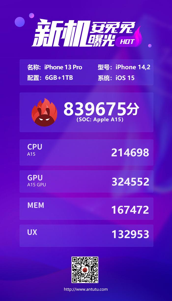 确认6GB内存 iPhone 13 Pro安兔兔跑分曝光 提升很明显