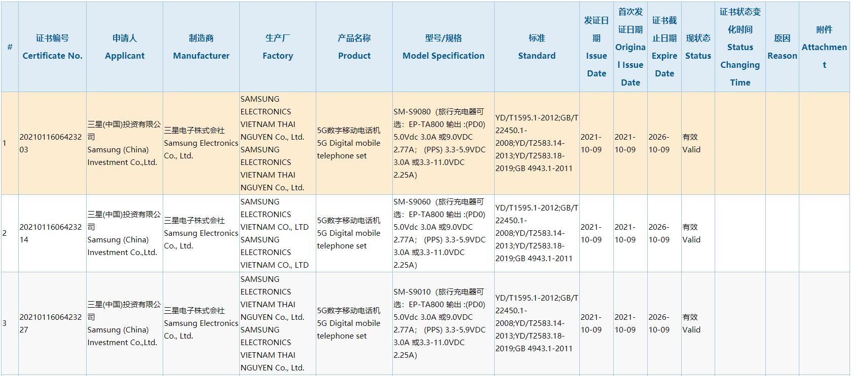 骁龙898旗舰入网:核心配置堆料 可惜有个遗憾